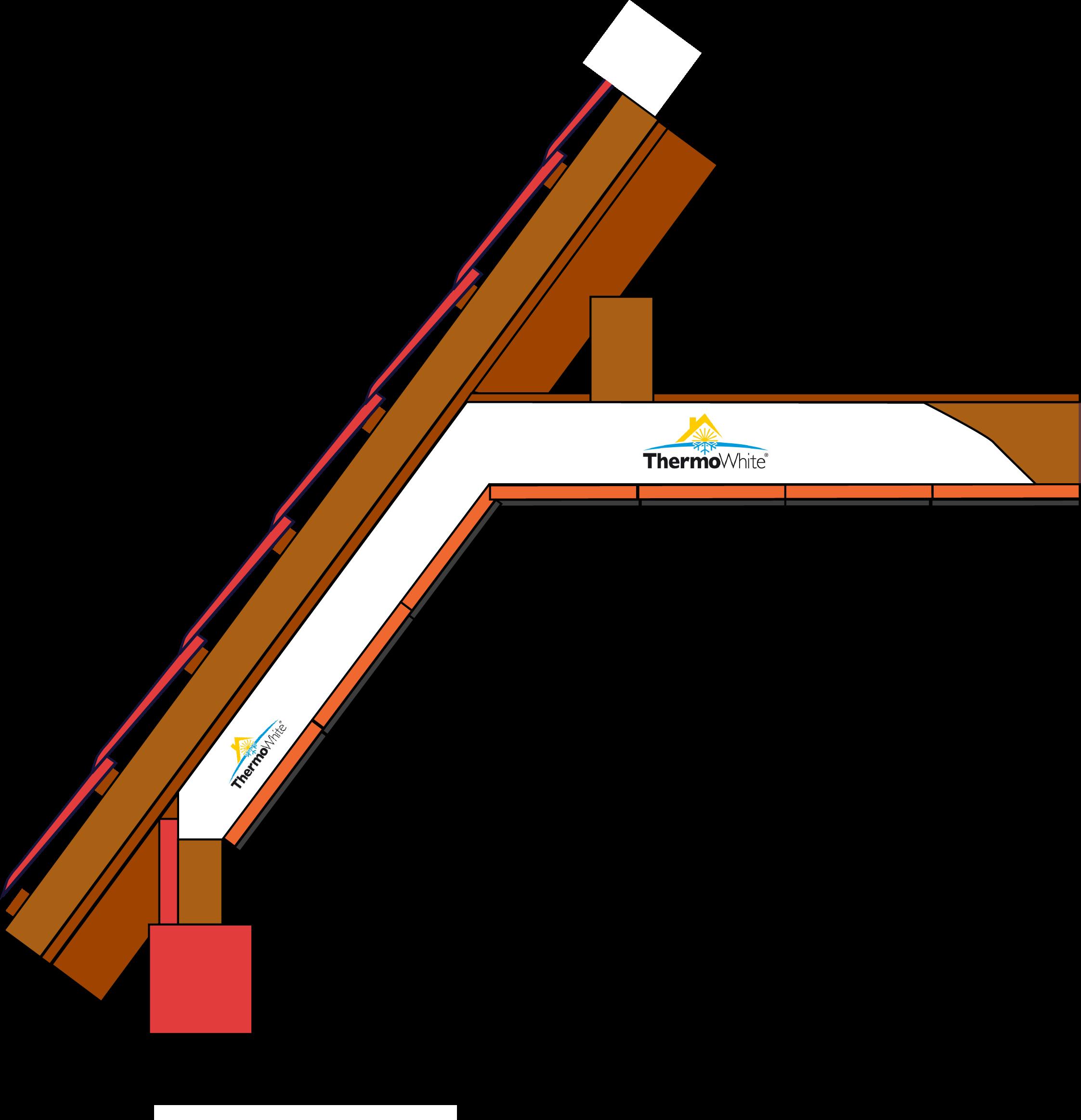 Detailansichten - Gefälle, Dachsparren & Zwischensparren